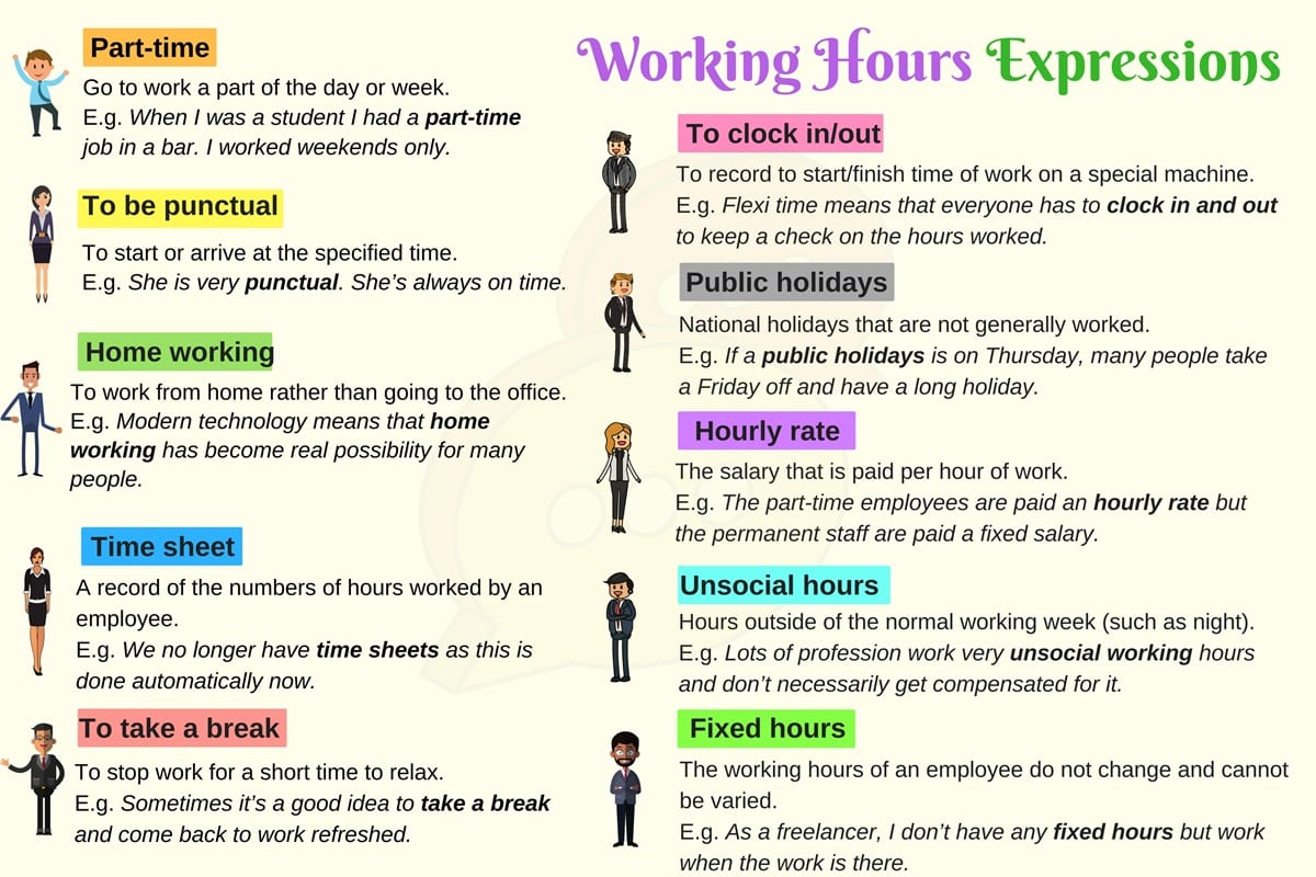 words and phrases to use at work