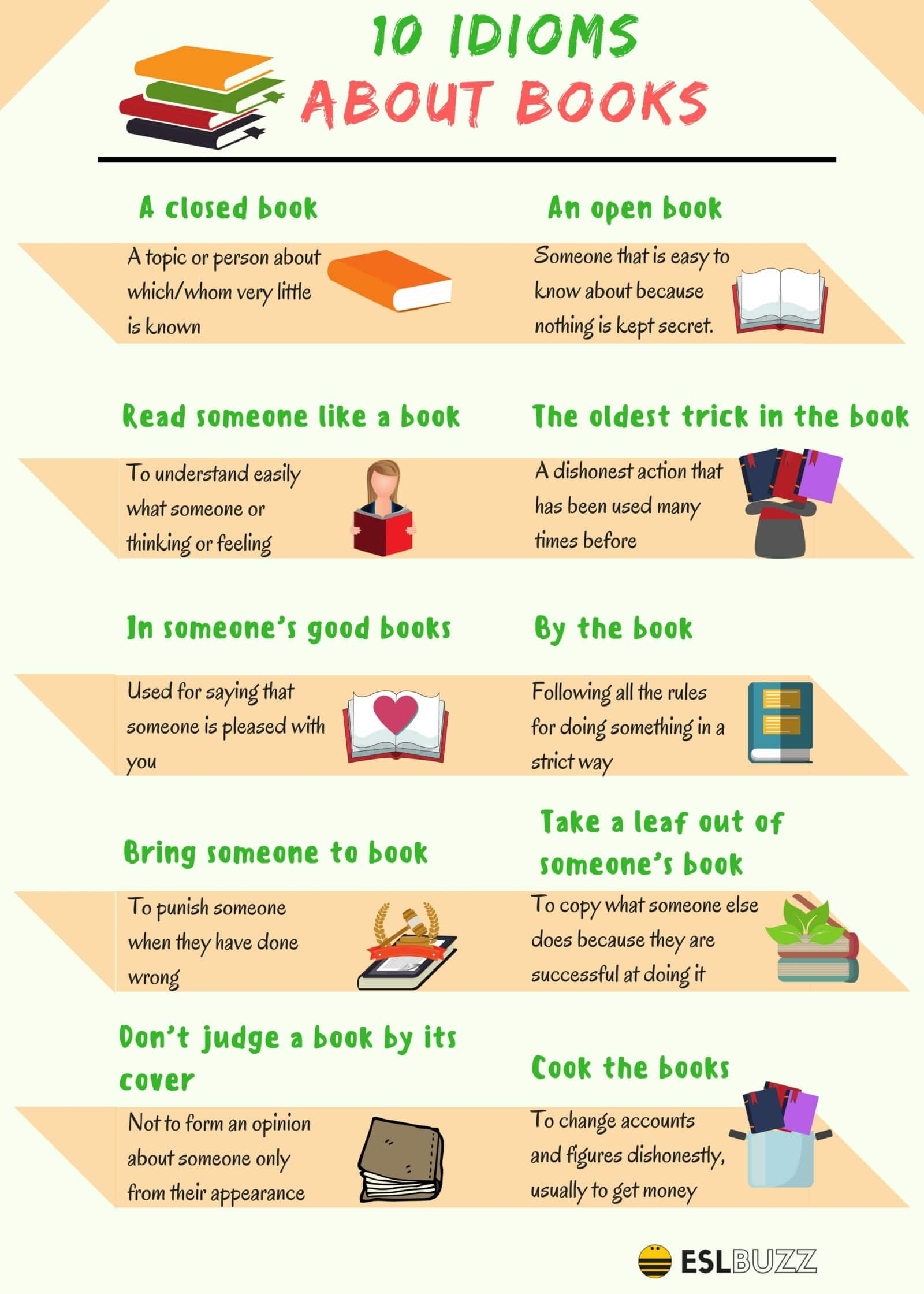 15+ Interesting Idioms about Books in English