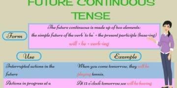 English Grammar: The Future Continuous Tense 3