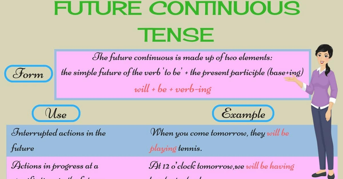 English Grammar: The Future Continuous Tense 7