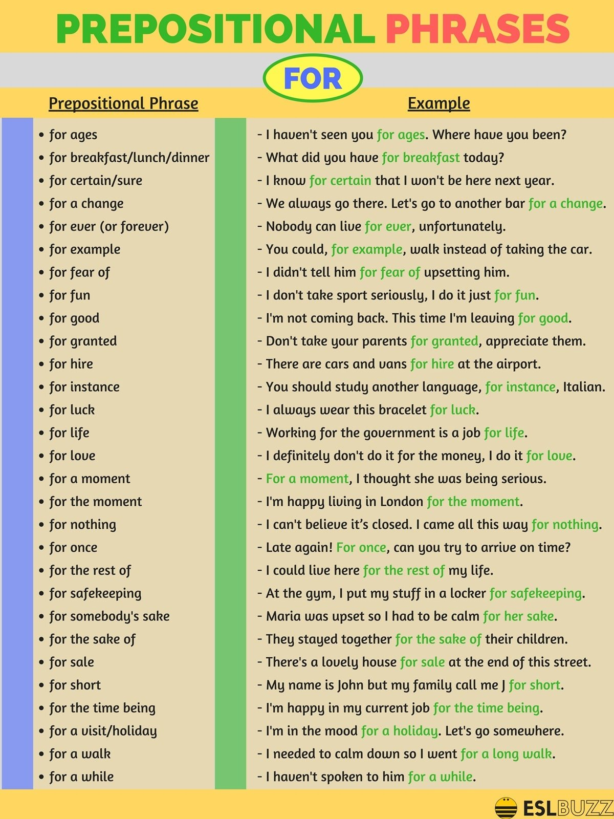 Preposition Phrases with FOR