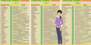 Prepositional Phrases with AT, BY and FOR 4