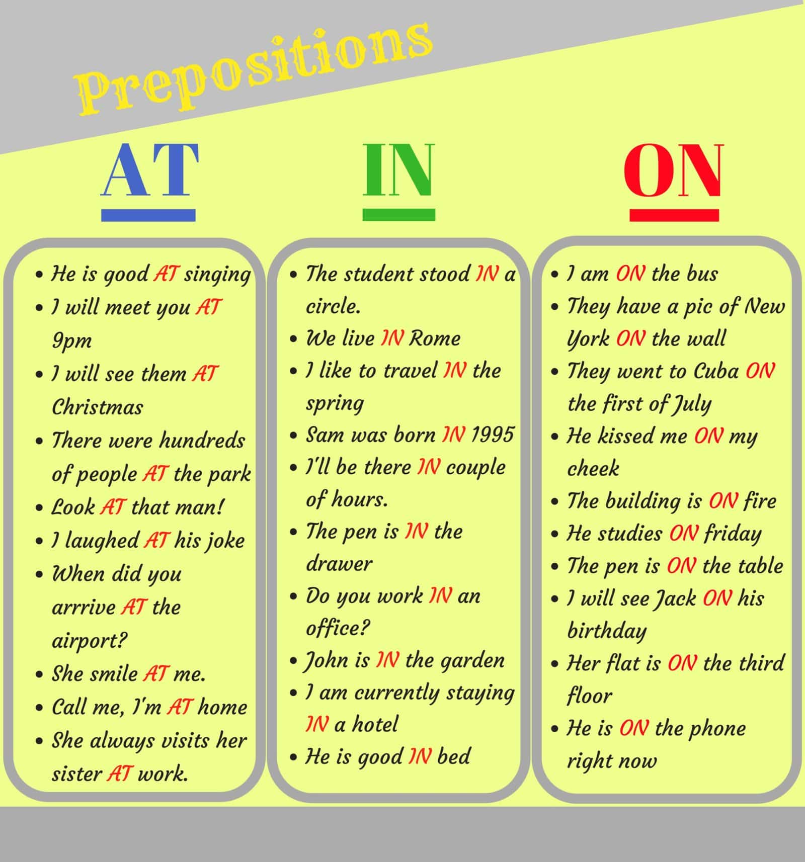 Prepositions Time and Place AT - IN - ON