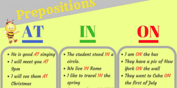 How to Use Prepositions Time and Place AT - IN - ON in English 3