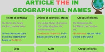 Geographical Use of the Definite Article THE in English 1