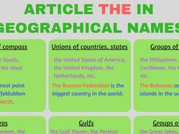 Geographical Use of the Definite Article THE in English 14