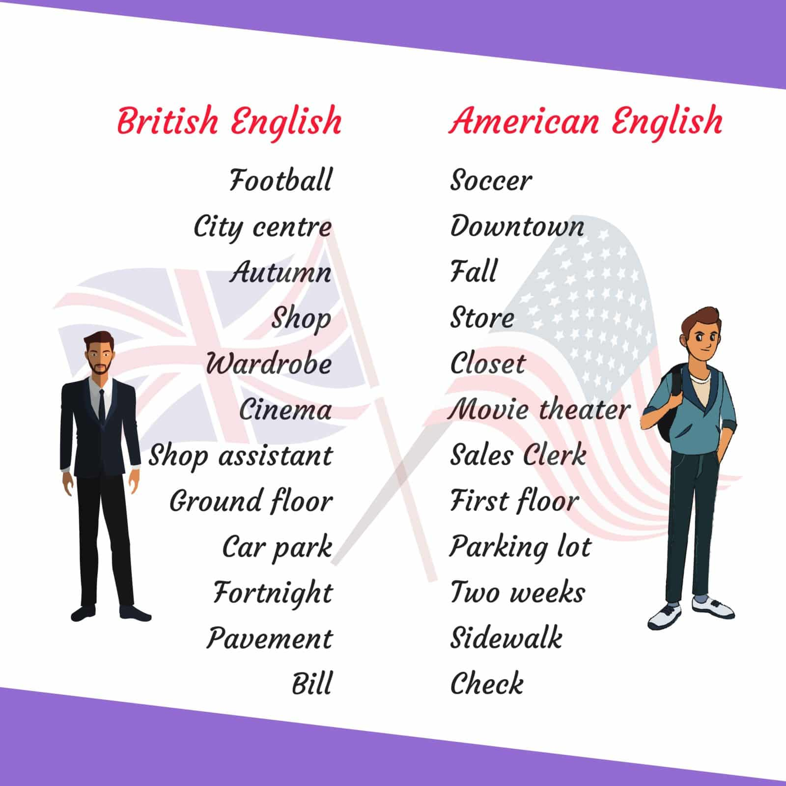 british american english terms between differences european eslbuzz