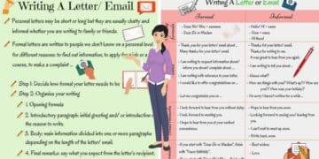 Informal vs. Formal English: Writing A Letter or Email 6