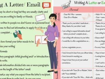 Informal vs. Formal English: Writing A Letter or Email 15
