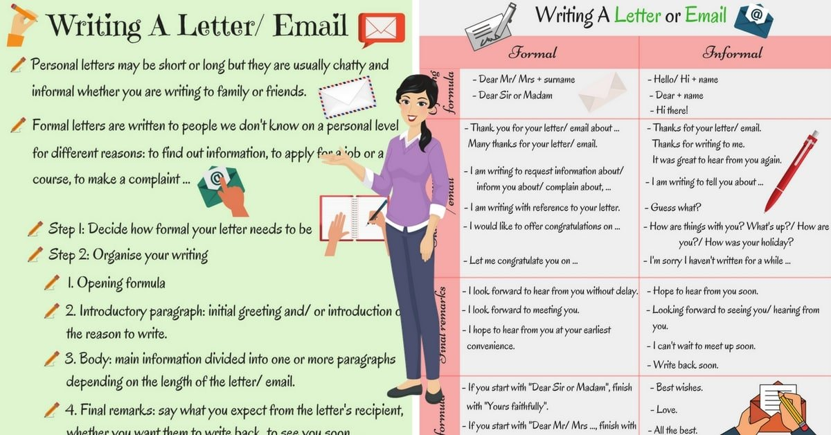 Informal vs. Formal English: Writing A Letter or Email 16