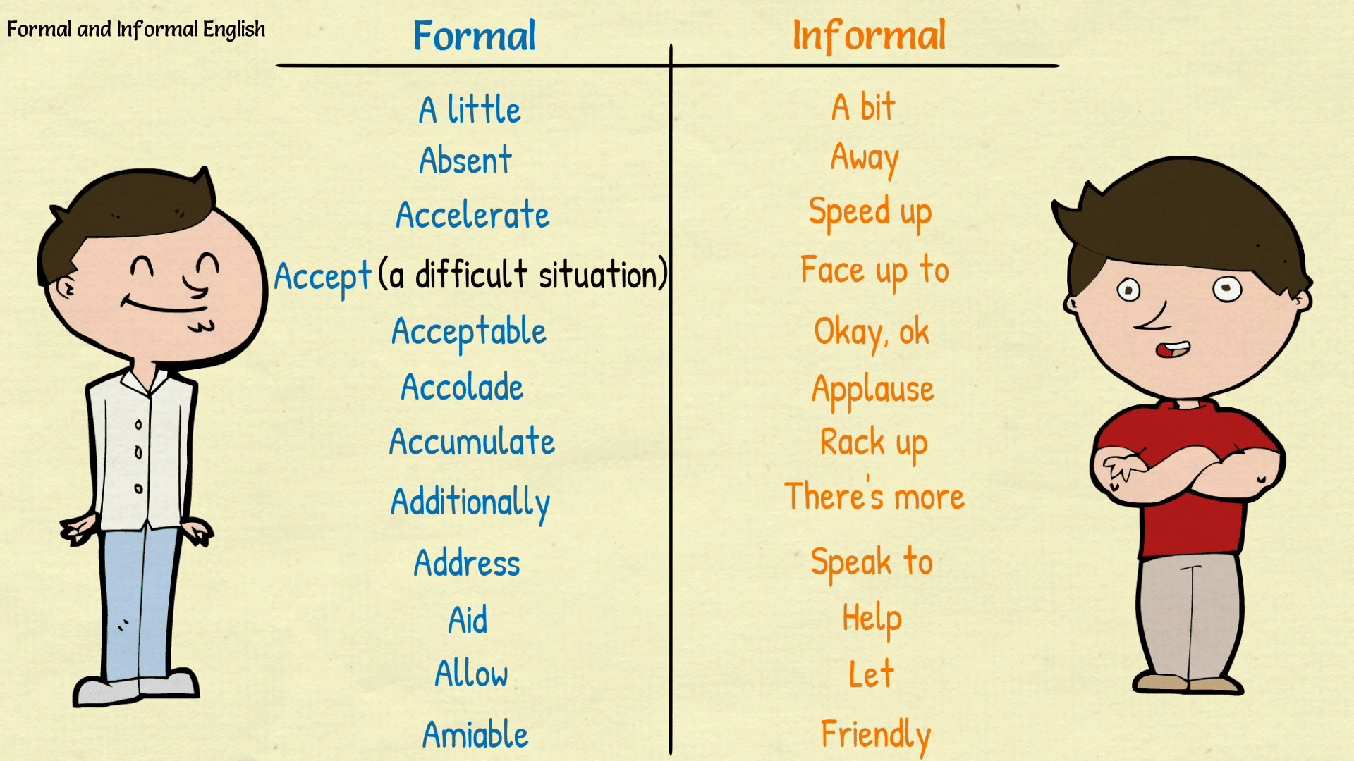 Formal and Informal English Words