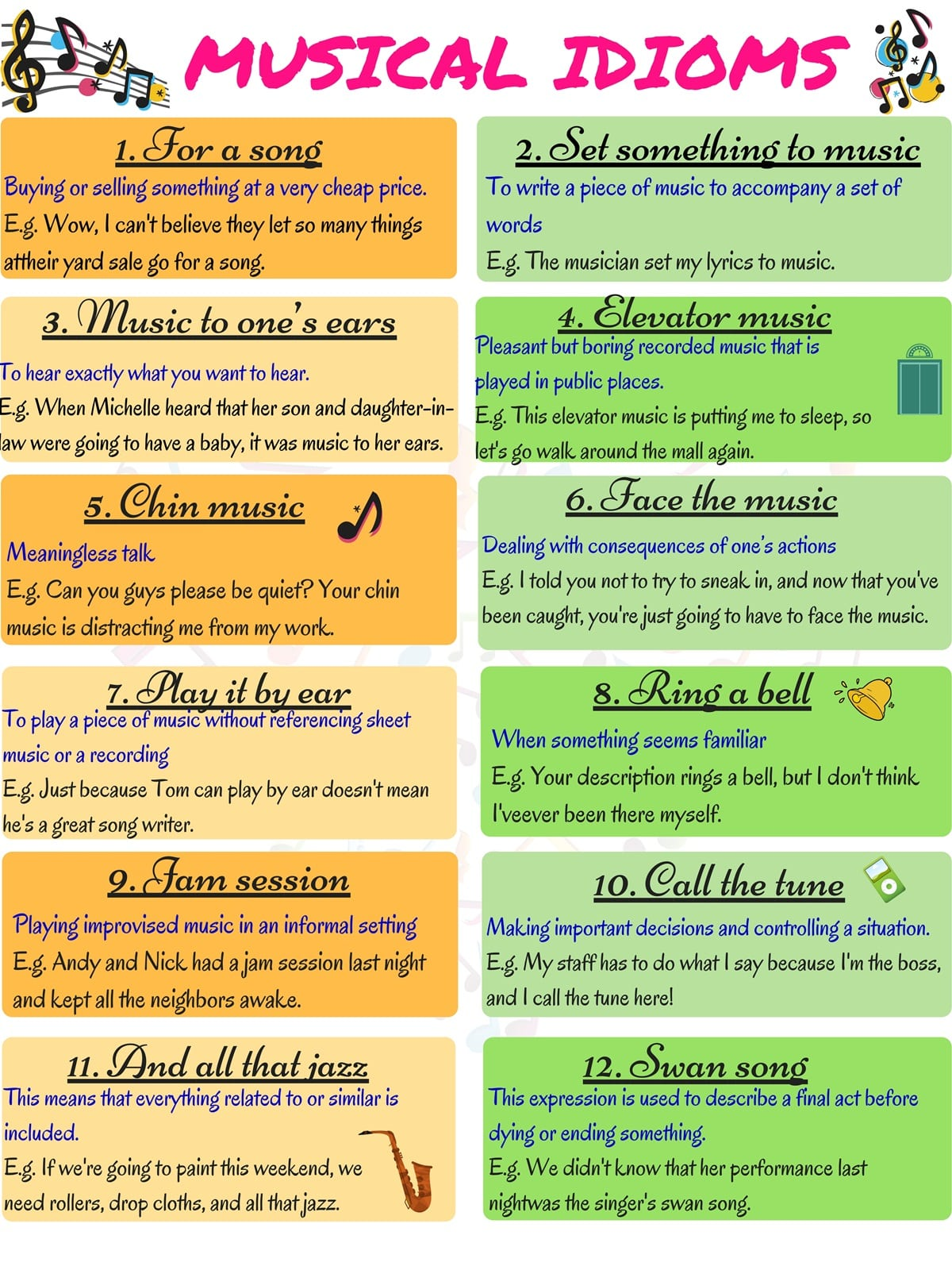 Learn 15+ Useful Idioms Related to Music in English