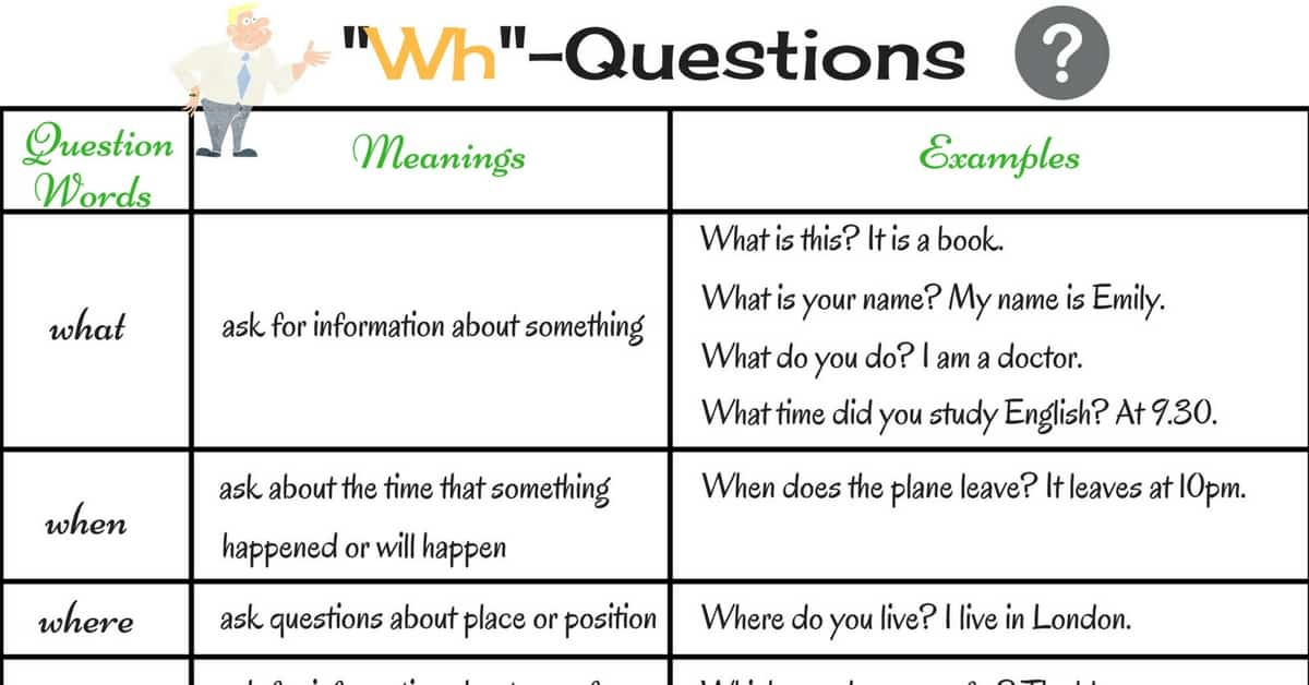 WH Question Words in English: Who, What, When, Where, Why … 1