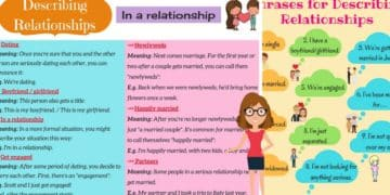 Useful Words and Phrases for Describing Relationships in English 1