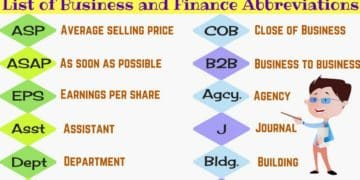 Financial Abbreviations: Business Acronyms and Finance Abbreviations in English 8