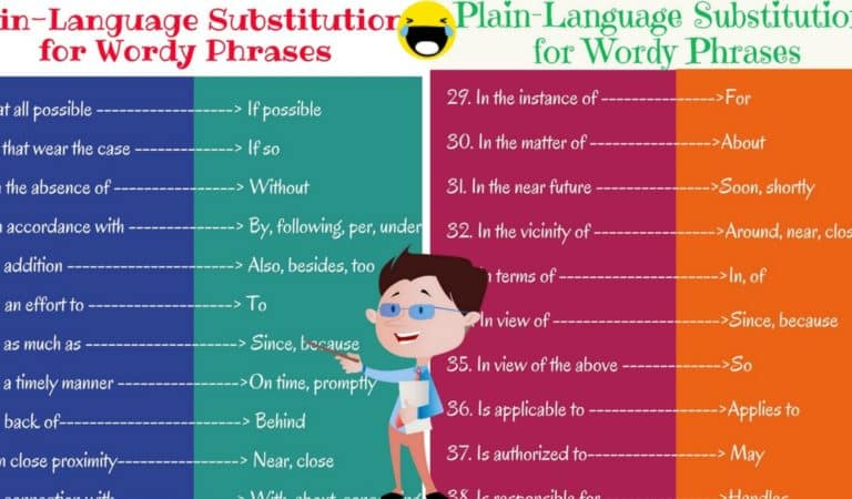 50+ Plain-Language Substitutions for Wordy Phrases