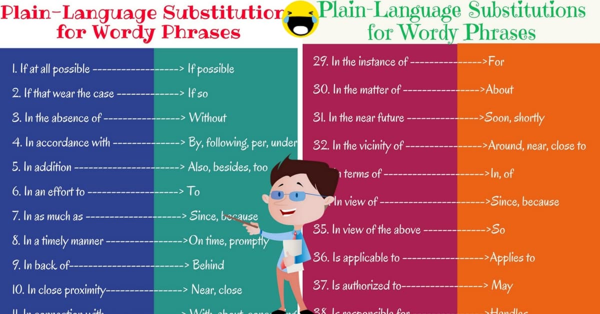 50+ Plain-Language Substitutions for Wordy Phrases 12