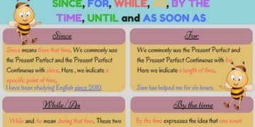 Grammar: Time Clauses in English 1