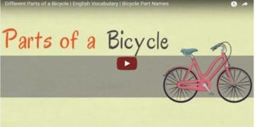 [Video] Bicycle Parts Vocabulary 12