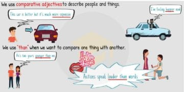 [Video] Comparison of Adjective in English 11