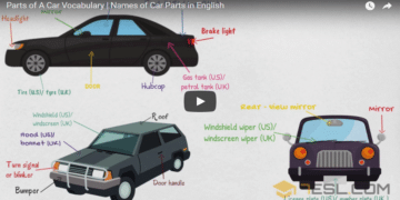 [Video] Parts of A Car Vocabulary in English 1