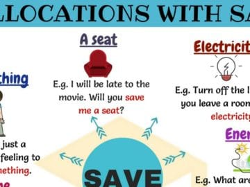 Common English Collocations with the Word SAVE 14