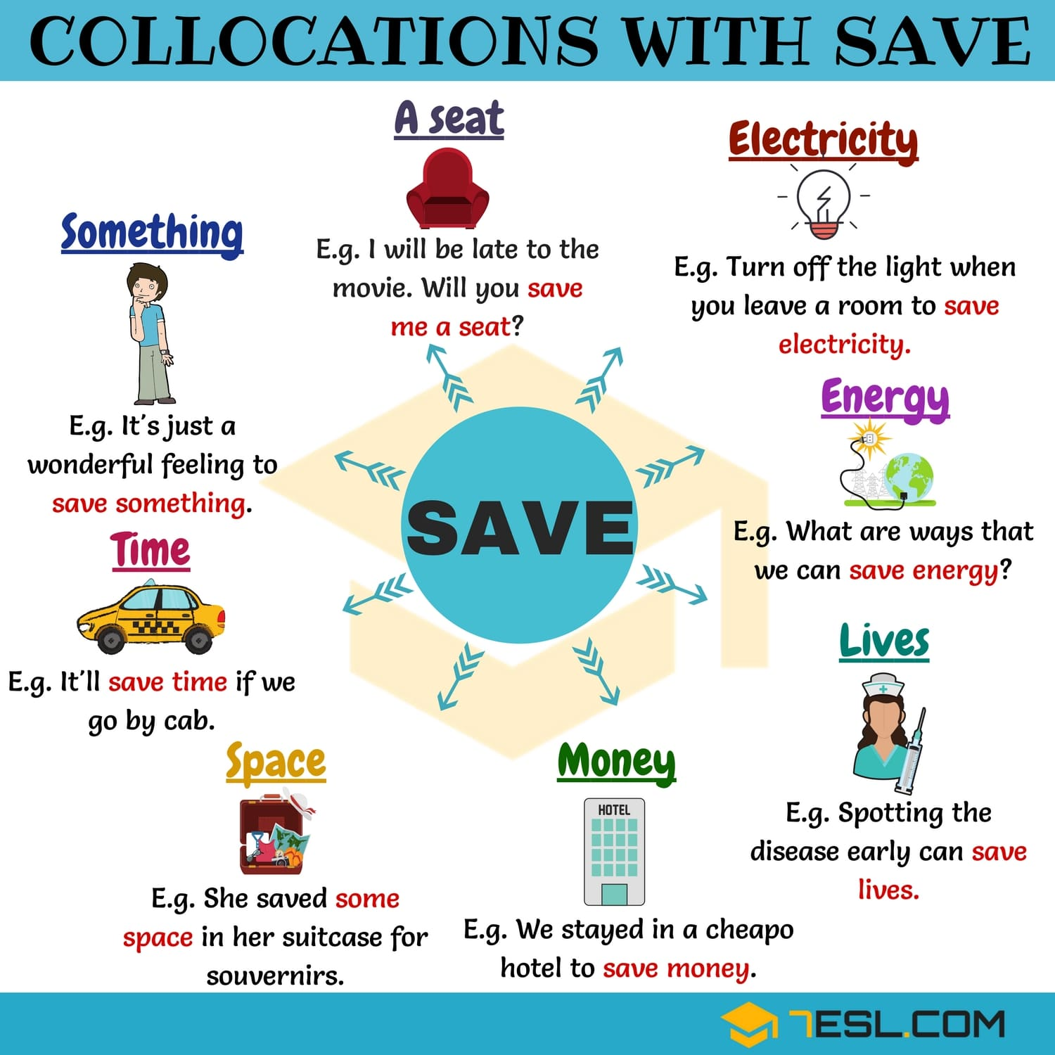 collocations with the word SAVE