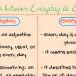 200+ Common English Idioms and Phrases with Their Meaning 3