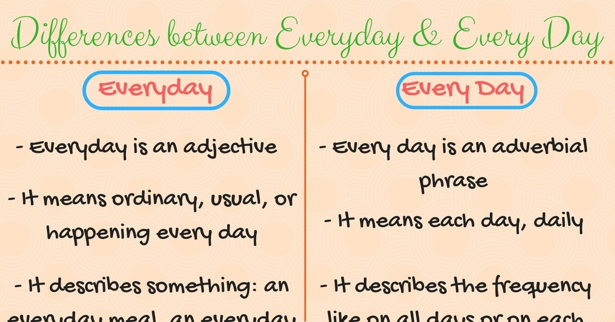 Everyday vs Every Day: When to Use Everyday or Every Day (with Useful Examples) 4