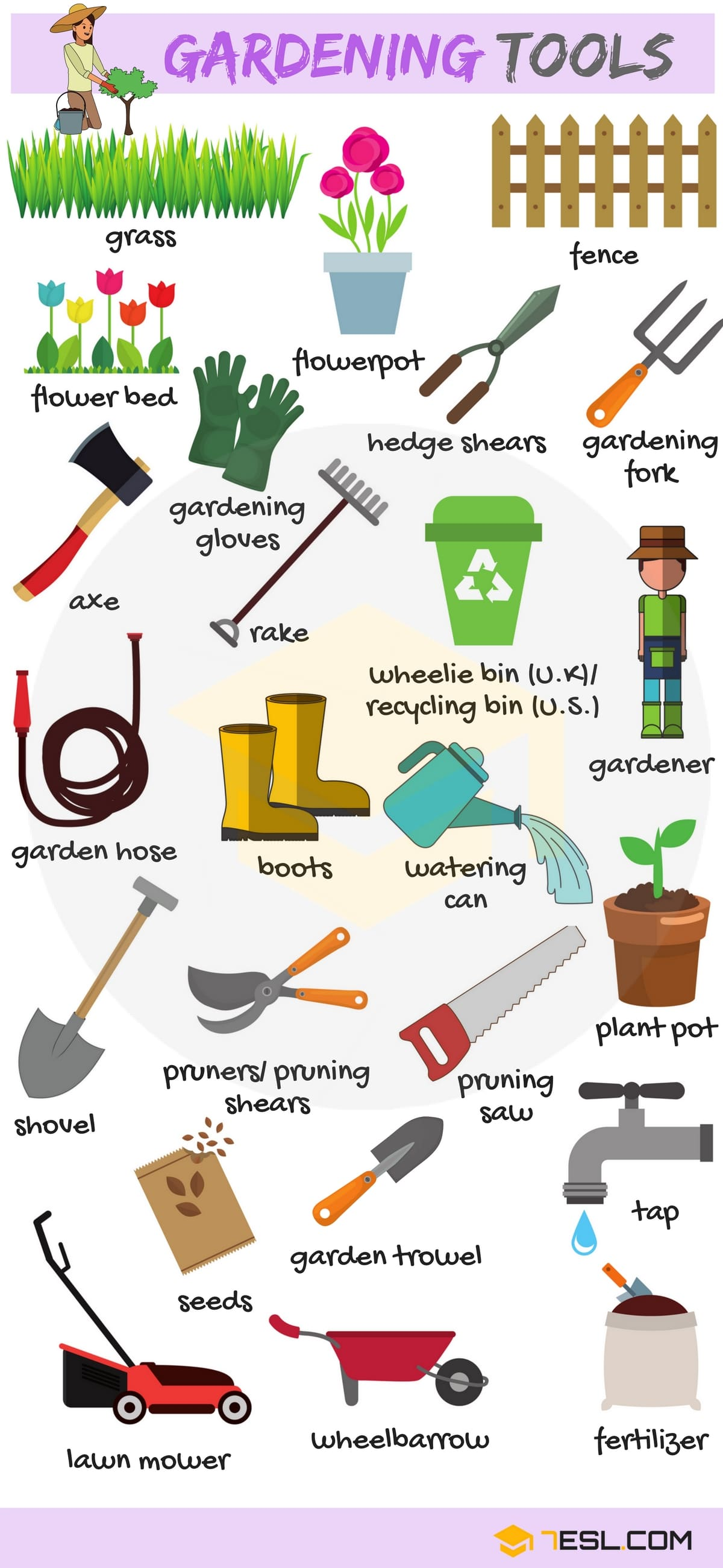 Learn Gardening Tools Vocabulary in English