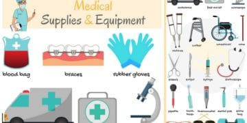 Medical Supplies and Equipment Vocabulary in English 1