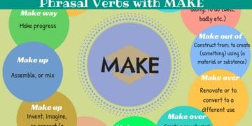 Learn Useful Phrasal Verbs with MAKE in English 6