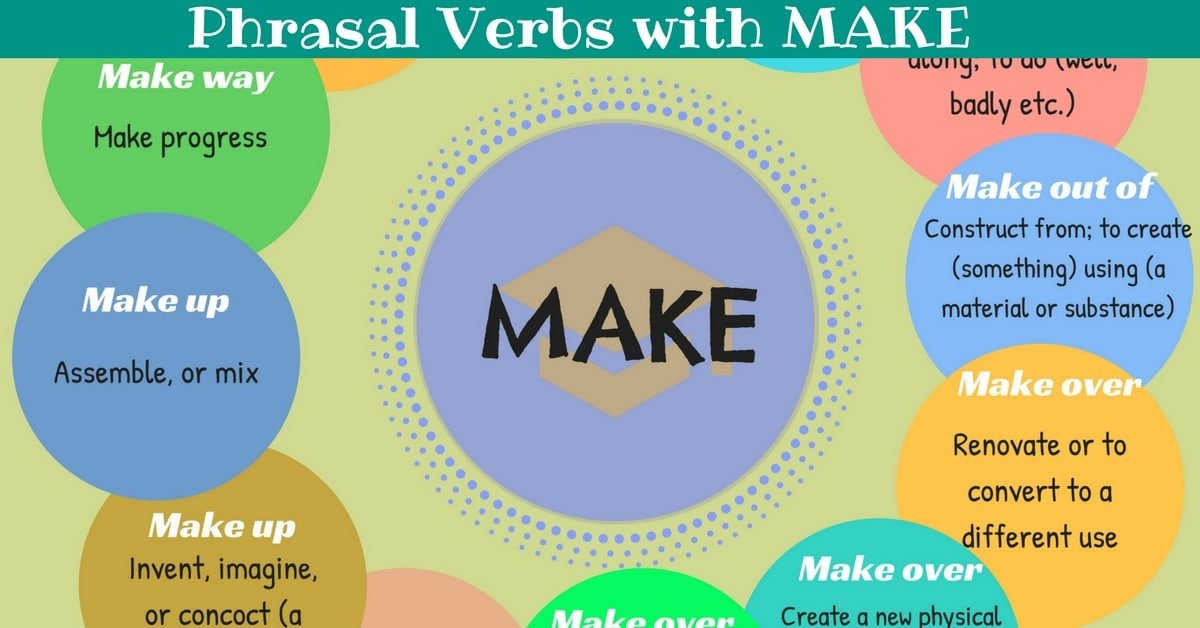 Learn Useful Phrasal Verbs with MAKE in English