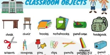 Classroom Objects in English 2