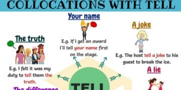 Common Collocations with TELL You Should Know 14