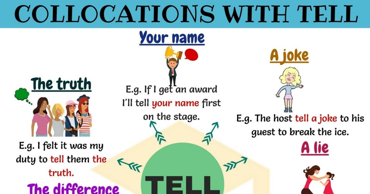 9 Useful Collocations with TELL with Example Sentences 1