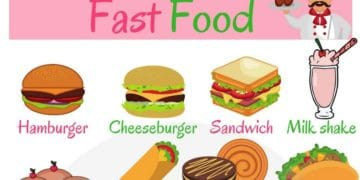 English Vocabulary for Fast Food 12