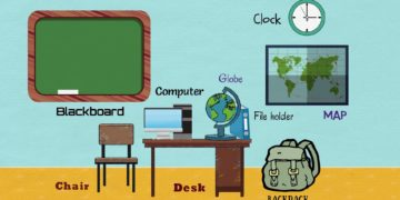 [Video] Classroom Objects in English 11