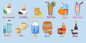 [Video] Drinks and Beverages Vocabulary in English 8