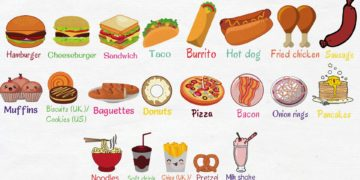 [Video] Fast Food Vocabulary 8