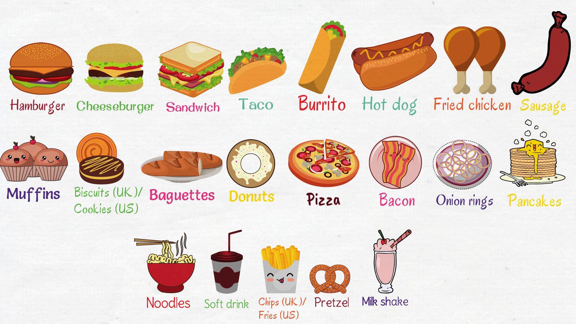 food page names