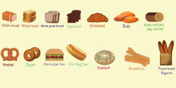 [Video] Different Types of Bread in English 4