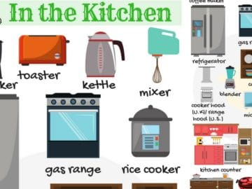 In the Kitchen Vocabulary in English (with Pictures) 27