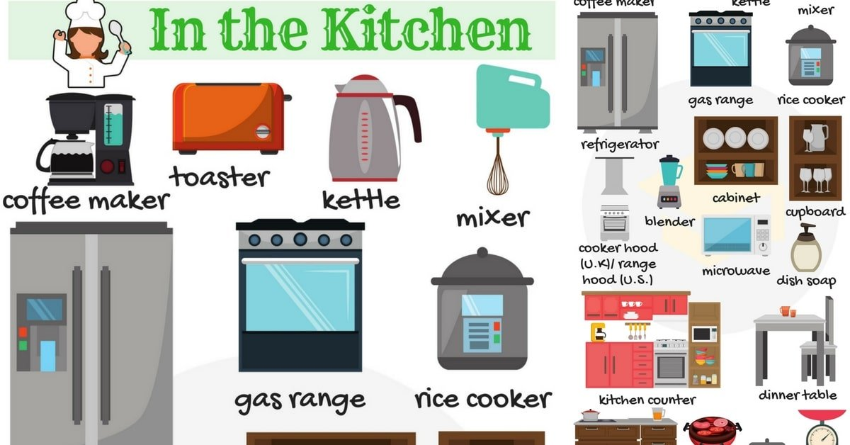 In the Kitchen Vocabulary in English (with Pictures) 1