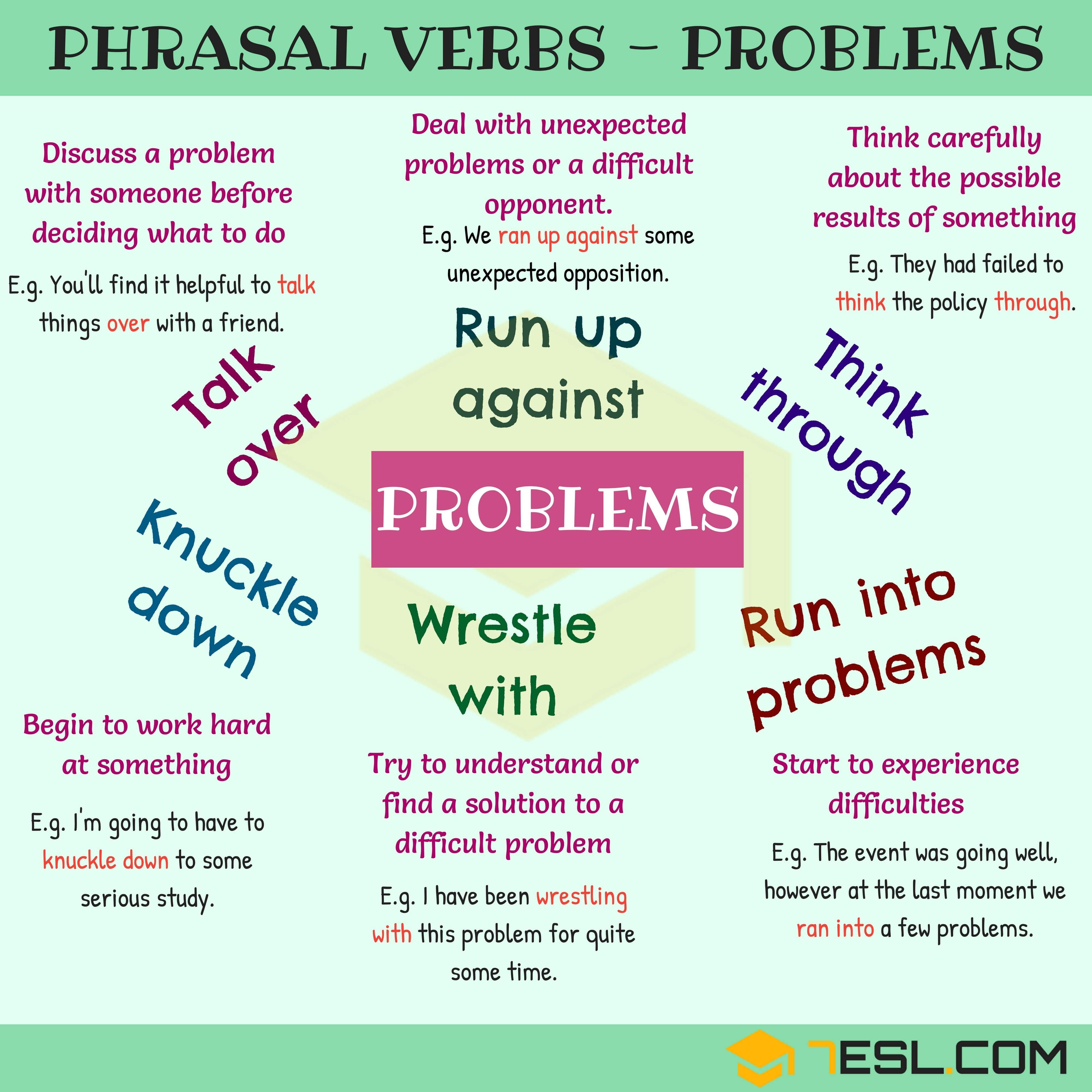 Phrasal Verbs for Talking about Problems