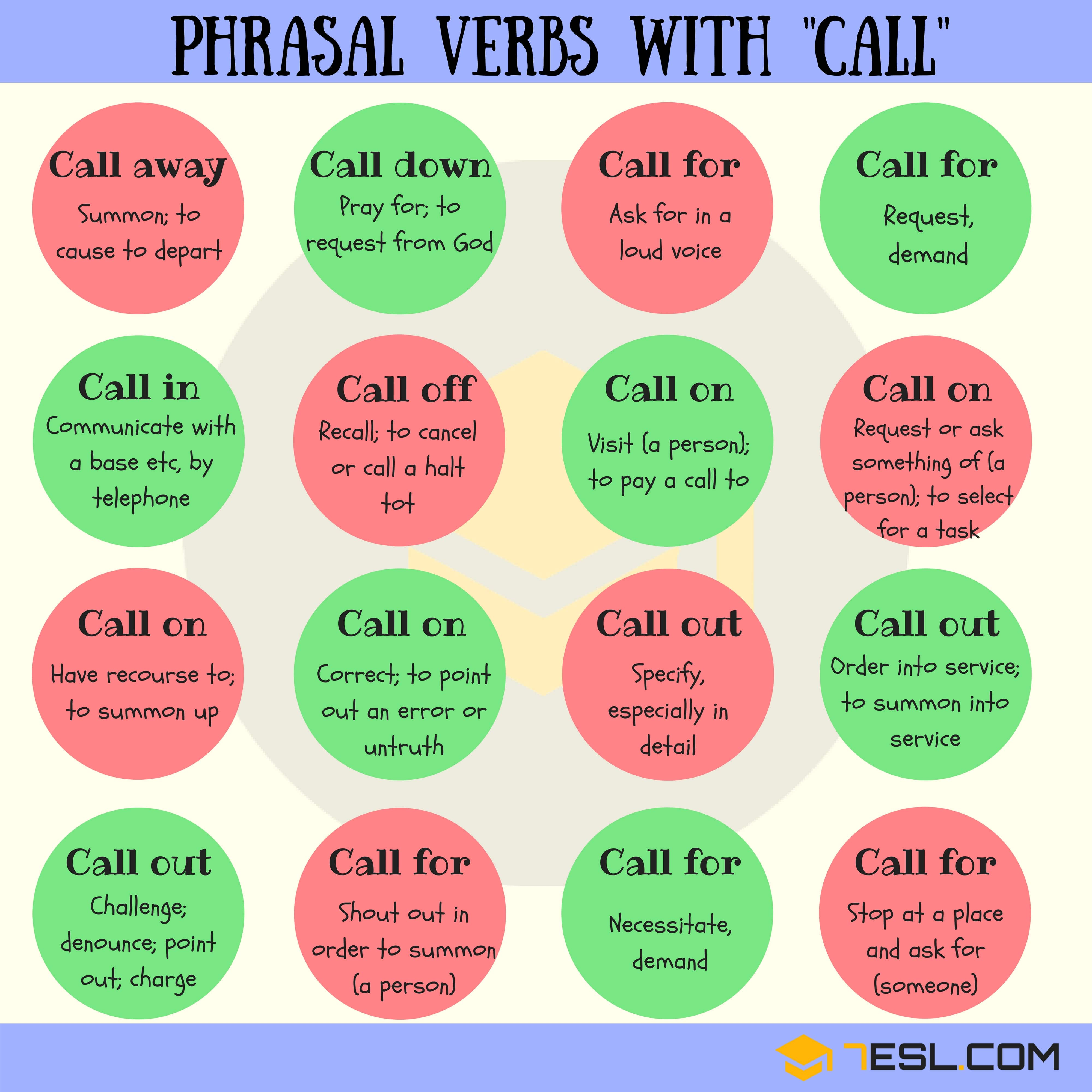 Common Phrasal Verbs with CALL