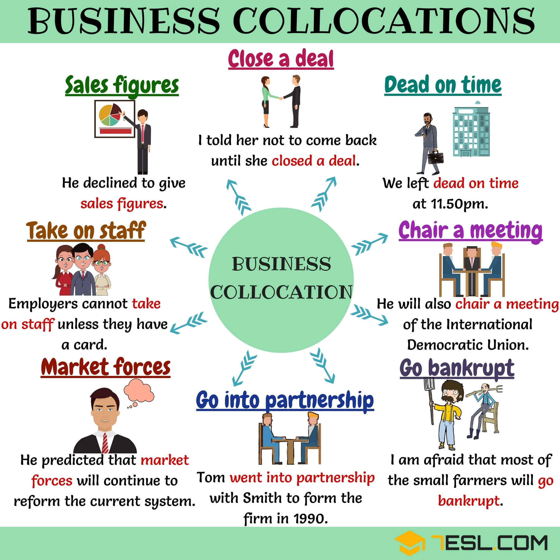 business collocations