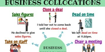 Commonly Used Business Collocations in English 2