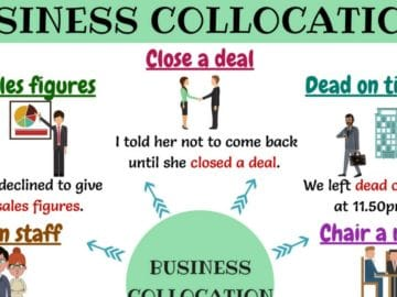 Commonly Used Business Collocations in English 16