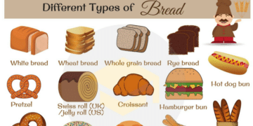 Different Types of Breads in English 3